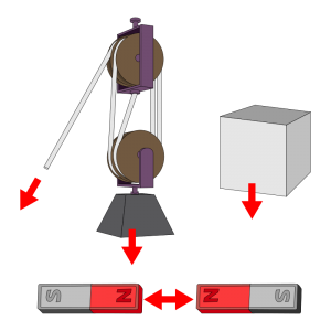 A few images illustrating forces