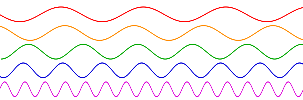 The Sound Wave